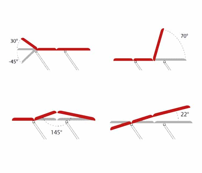 table-electrique-3plans-elevation-rapide-inclinaison-cyphose-automate-confort